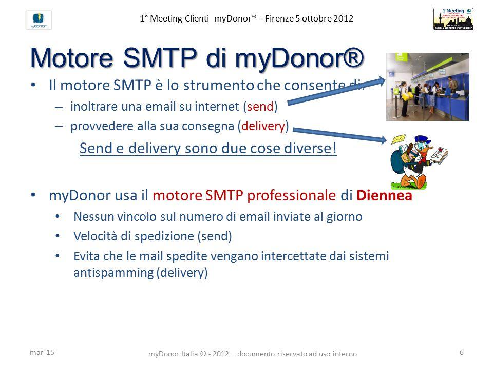 1° Meeting Clienti myDonor® - Firenze 5 ottobre 2012 Motore SMTP di myDonor® Il motore SMTP è lo strumento che consente di: – inoltrare una email su internet (send) – provvedere alla sua consegna (delivery) Send e delivery sono due cose diverse.