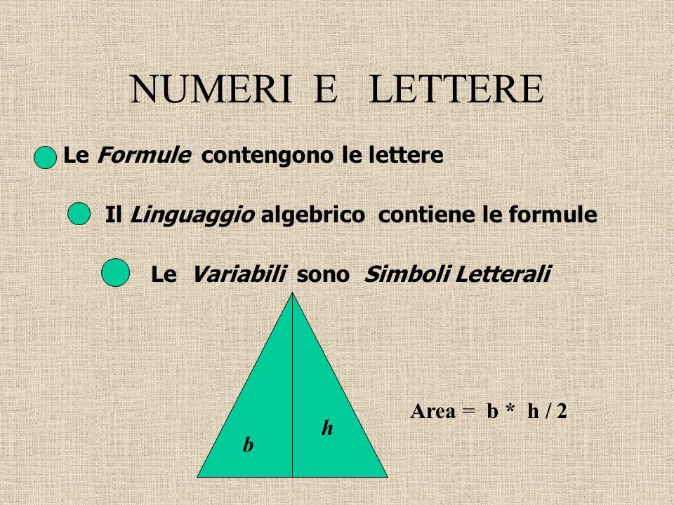 NUMERI E LETTERE Le Formule contengono le lettere Il Linguaggio algebrico contiene le formule Le Variabili sono Simboli Letterali Area = b * h / 2 b h
