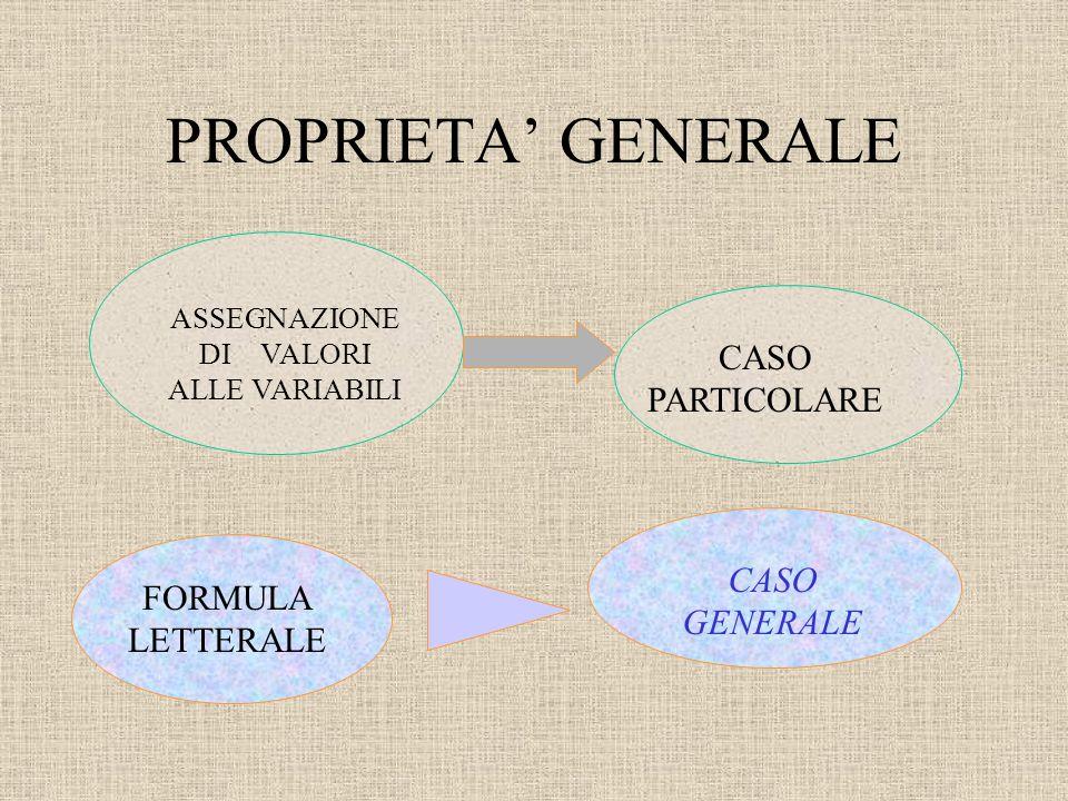 PROPRIETA' GENERALE ASSEGNAZIONE DI VALORI ALLE VARIABILI CASO PARTICOLARE CASO GENERALE FORMULA LETTERALE