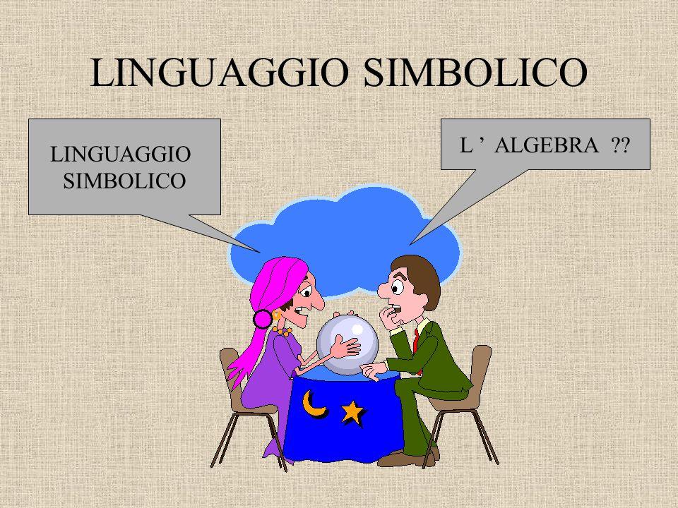 LINGUAGGIO SIMBOLICO L ' ALGEBRA ?? LINGUAGGIO SIMBOLICO