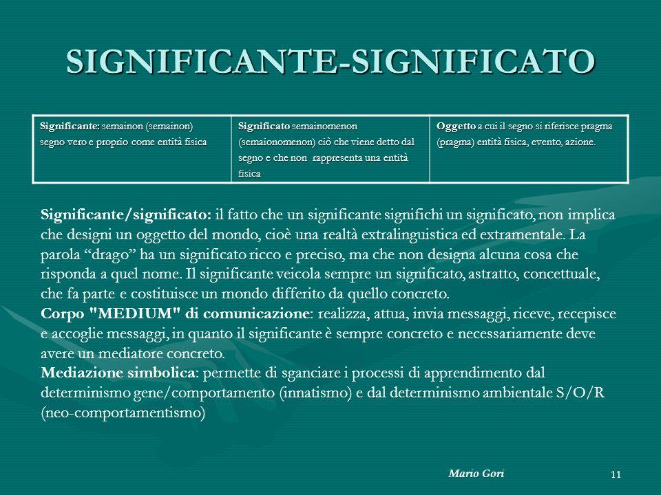 Mario Gori 11 SIGNIFICANTE-SIGNIFICATO Significante: semainon (semainon) segno vero e proprio come entità fisica Significato semainomenon (semaionomen