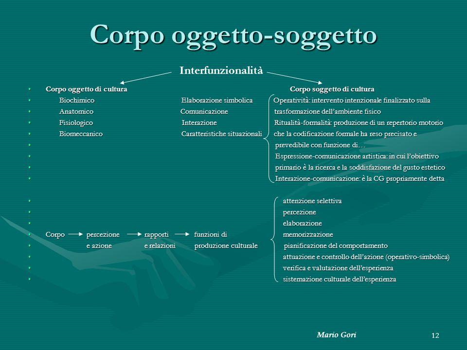 Mario Gori 12 Corpo oggetto-soggetto Corpo oggetto di cultura Corpo soggetto di culturaCorpo oggetto di cultura Corpo soggetto di cultura Biochimico E