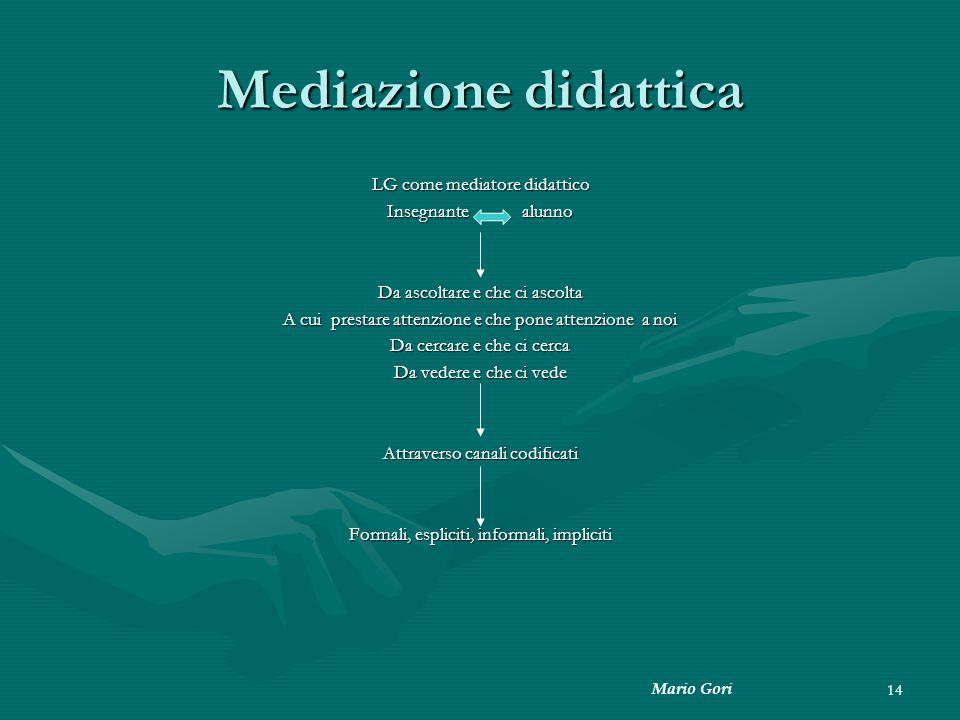 Mario Gori 14 Mediazione didattica LG come mediatore didattico Insegnante alunno Da ascoltare e che ci ascolta A cui prestare attenzione e che pone at