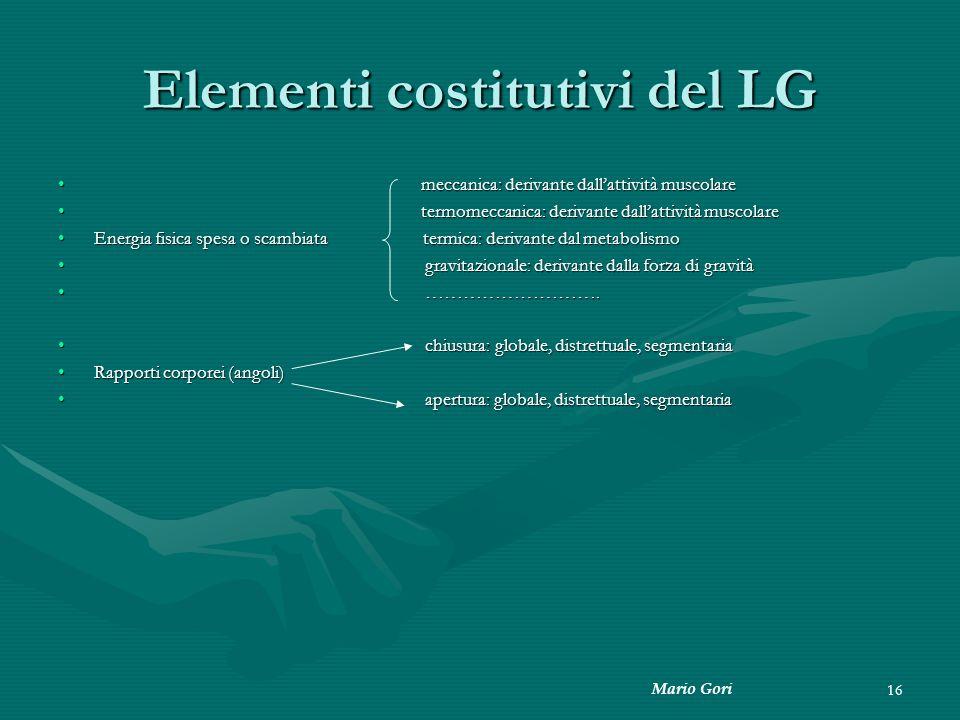 Mario Gori 16 Elementi costitutivi del LG meccanica: derivante dall'attività muscolare meccanica: derivante dall'attività muscolare termomeccanica: de