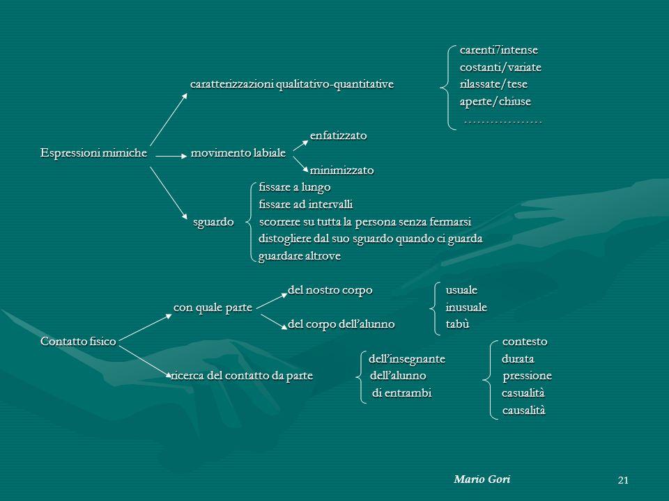 Mario Gori 21 carenti7intense carenti7intense costanti/variate costanti/variate caratterizzazioni qualitativo-quantitative rilassate/tese caratterizza