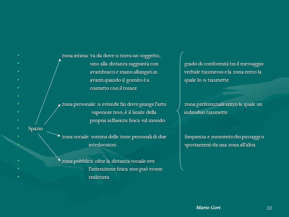 Mario Gori 22 zona intima: va da dove si trova un soggetto, zona intima: va da dove si trova un soggetto, sino alla distanza raggiunta con grado di co