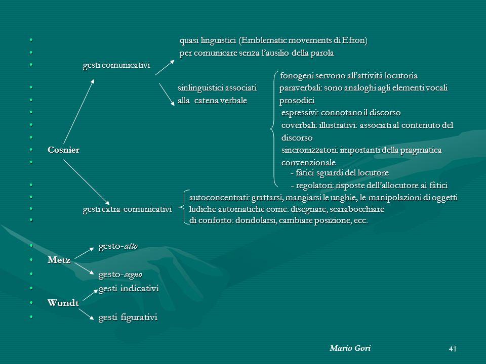 Mario Gori 41 quasi linguistici (Emblematic movements di Efron) quasi linguistici (Emblematic movements di Efron) per comunicare senza l'ausilio della