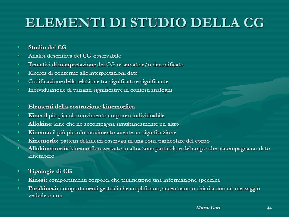 Mario Gori 44 ELEMENTI DI STUDIO DELLA CG Studio dei CGStudio dei CG Analisi descrittiva del CG osservabileAnalisi descrittiva del CG osservabile Tent