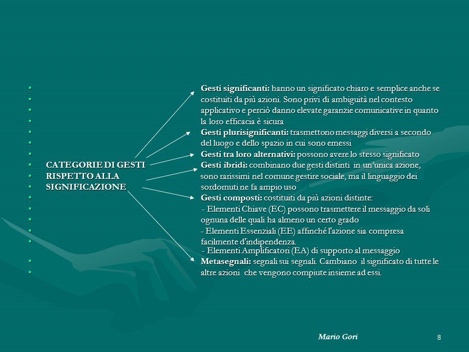 Mario Gori 9 SISTEMATICA DEI GESTI RISPETTO ALLA FUNZIONE COMUNICATIVA (D.