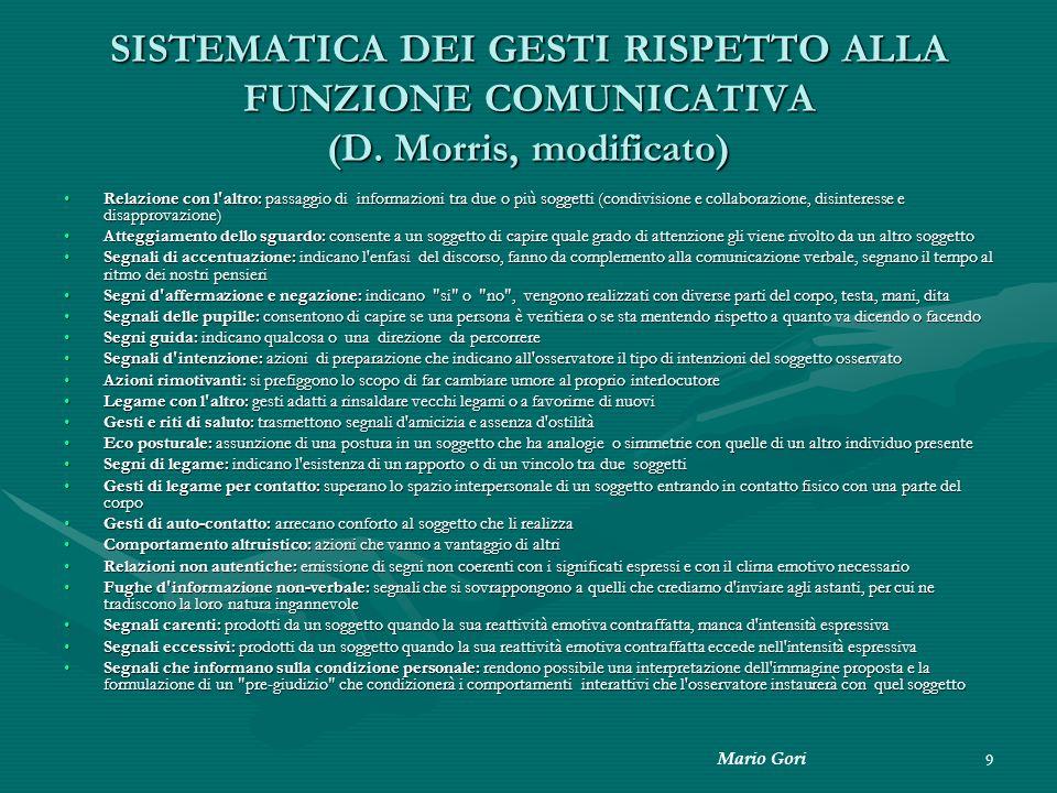 Mario Gori 9 SISTEMATICA DEI GESTI RISPETTO ALLA FUNZIONE COMUNICATIVA (D. Morris, modificato) Relazione con l'altro: passaggio di informazioni tra du