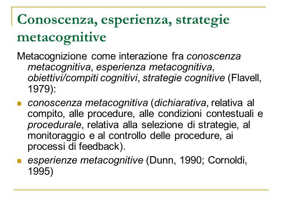 Conoscenza, esperienza, strategie metacognitive Metacognizione come interazione fra conoscenza metacognitiva, esperienza metacognitiva, obiettivi/compiti cognitivi, strategie cognitive (Flavell, 1979): conoscenza metacognitiva (dichiarativa, relativa al compito, alle procedure, alle condizioni contestuali e procedurale, relativa alla selezione di strategie, al monitoraggio e al controllo delle procedure, ai processi di feedback).