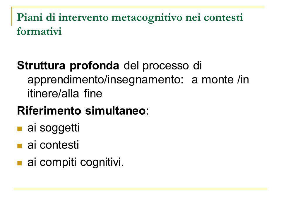 Piani di intervento metacognitivo nei contesti formativi Struttura profonda del processo di apprendimento/insegnamento: a monte /in itinere/alla fine Riferimento simultaneo: ai soggetti ai contesti ai compiti cognitivi.