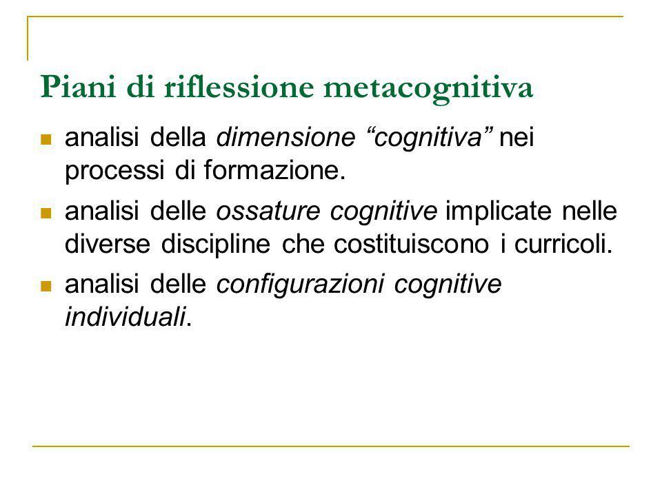 Piani di riflessione metacognitiva analisi della dimensione cognitiva nei processi di formazione.