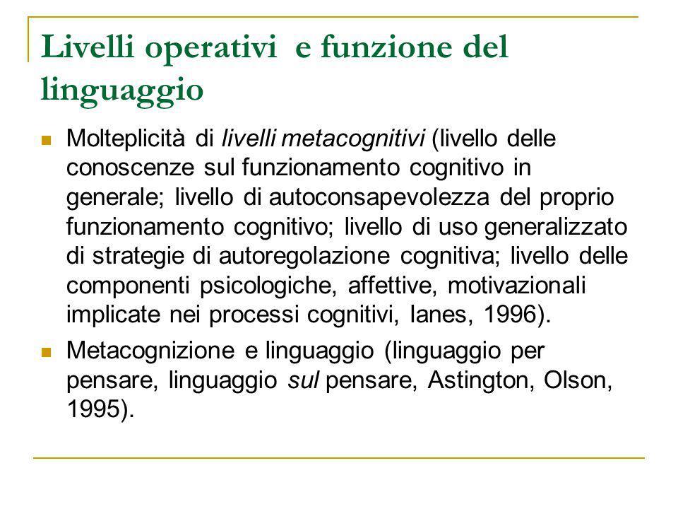 Livelli operativi e funzione del linguaggio Molteplicità di livelli metacognitivi (livello delle conoscenze sul funzionamento cognitivo in generale; livello di autoconsapevolezza del proprio funzionamento cognitivo; livello di uso generalizzato di strategie di autoregolazione cognitiva; livello delle componenti psicologiche, affettive, motivazionali implicate nei processi cognitivi, Ianes, 1996).