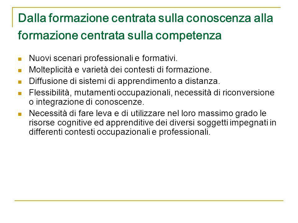 Dalla formazione centrata sulla conoscenza alla formazione centrata sulla competenza Nuovi scenari professionali e formativi.