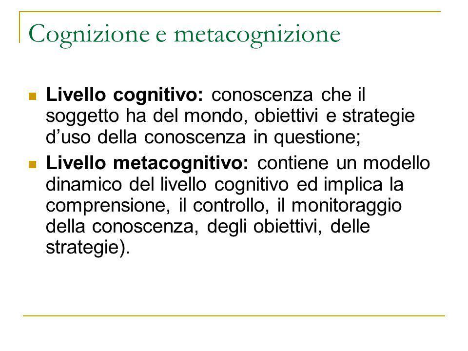 Cognizione e metacognizione Livello cognitivo: conoscenza che il soggetto ha del mondo, obiettivi e strategie d'uso della conoscenza in questione; Livello metacognitivo: contiene un modello dinamico del livello cognitivo ed implica la comprensione, il controllo, il monitoraggio della conoscenza, degli obiettivi, delle strategie).