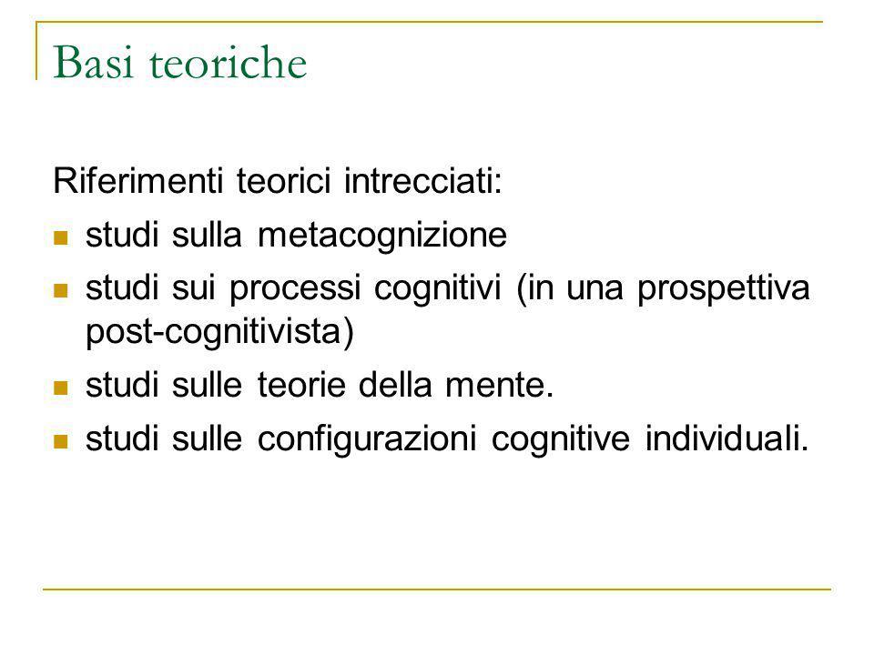 Basi teoriche Riferimenti teorici intrecciati: studi sulla metacognizione studi sui processi cognitivi (in una prospettiva post-cognitivista) studi sulle teorie della mente.