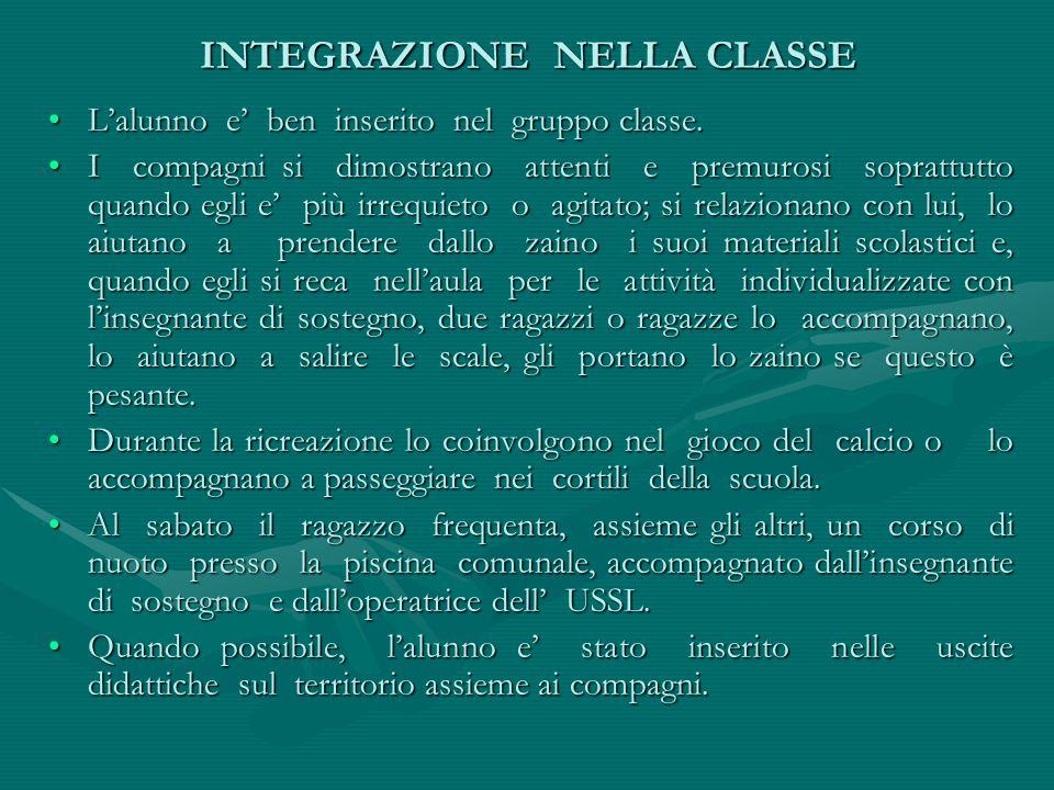 INTEGRAZIONE NELLA CLASSE L'alunno e' ben inserito nel gruppo classe.L'alunno e' ben inserito nel gruppo classe.