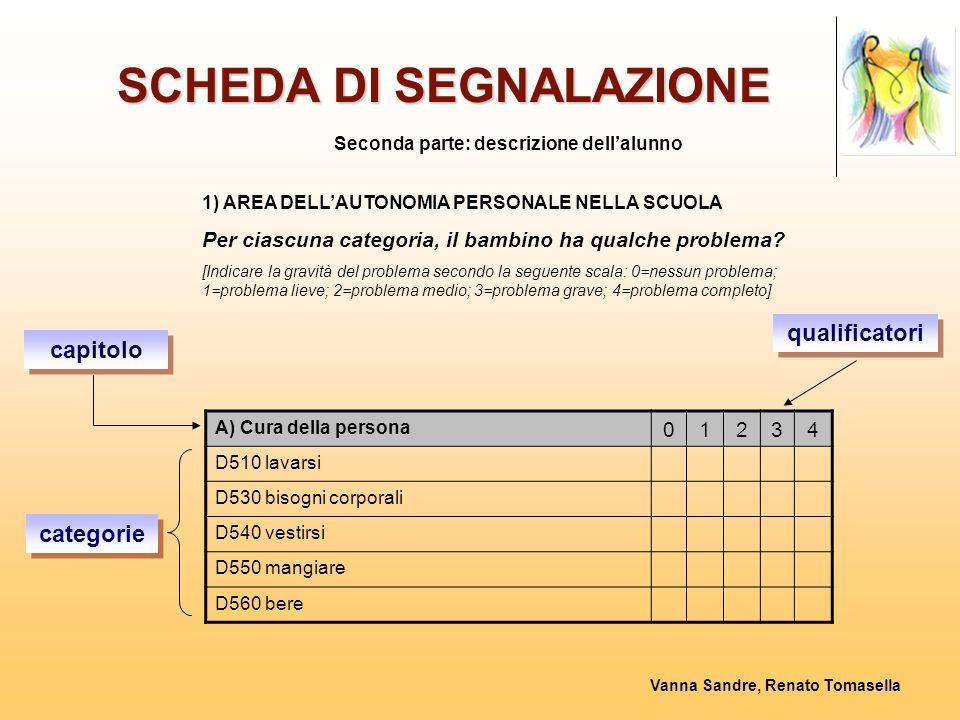Vanna Sandre, Renato Tomasella capitolo categorie qualificatori SCHEDA DI SEGNALAZIONE 1) AREA DELL'AUTONOMIA PERSONALE NELLA SCUOLA Per ciascuna cate