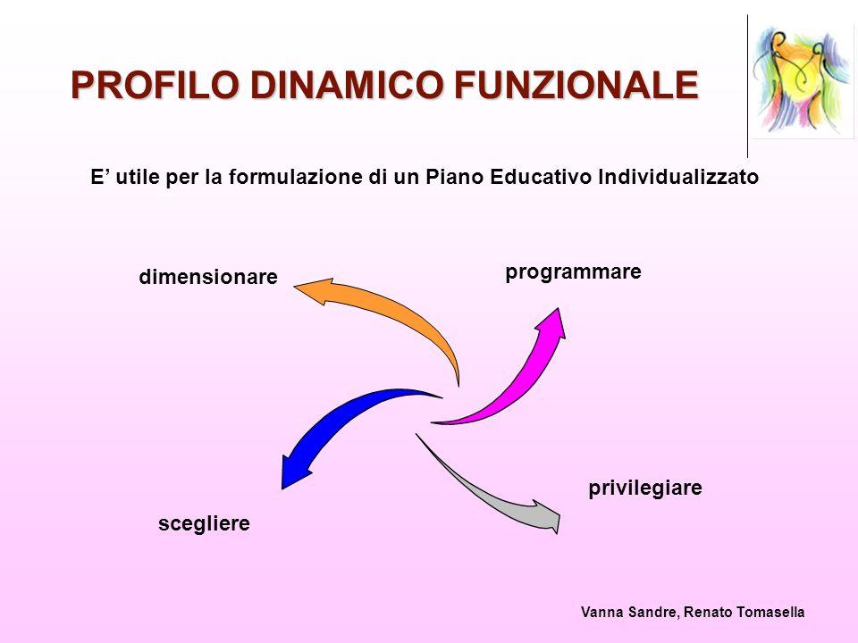 Vanna Sandre, Renato Tomasella PROFILO DINAMICO FUNZIONALE E' utile per la formulazione di un Piano Educativo Individualizzato dimensionare scegliere