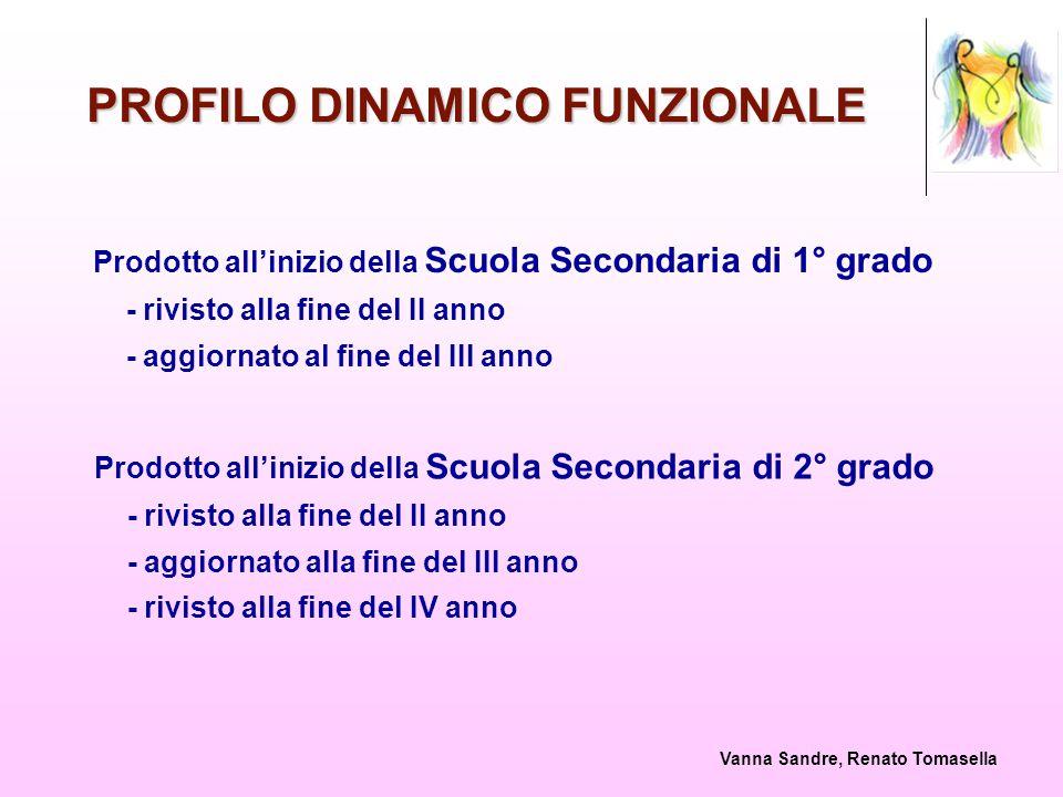 Vanna Sandre, Renato Tomasella PROFILO DINAMICO FUNZIONALE Prodotto all'inizio della Scuola Secondaria di 1° grado - rivisto alla fine del II anno - a