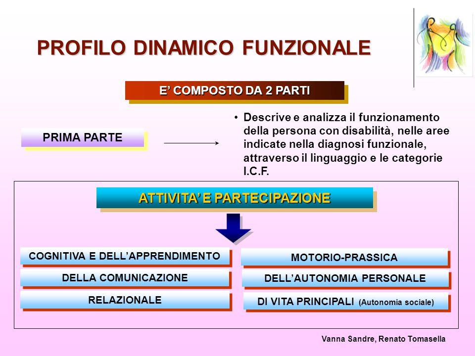 Vanna Sandre, Renato Tomasella E' COMPOSTO DA 2 PARTI Descrive e analizza il funzionamento della persona con disabilità, nelle aree indicate nella dia