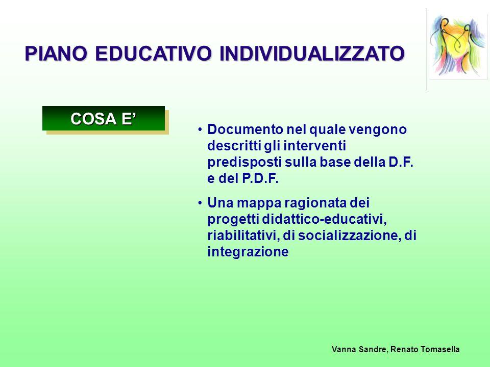 Vanna Sandre, Renato Tomasella COSA E' Documento nel quale vengono descritti gli interventi predisposti sulla base della D.F. e del P.D.F. Una mappa r