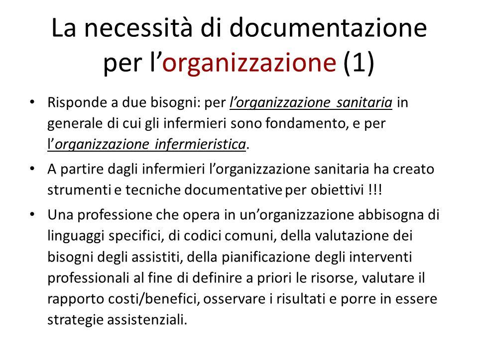 La necessità di documentazione per l'organizzazione (1) Risponde a due bisogni: per l'organizzazione sanitaria in generale di cui gli infermieri sono