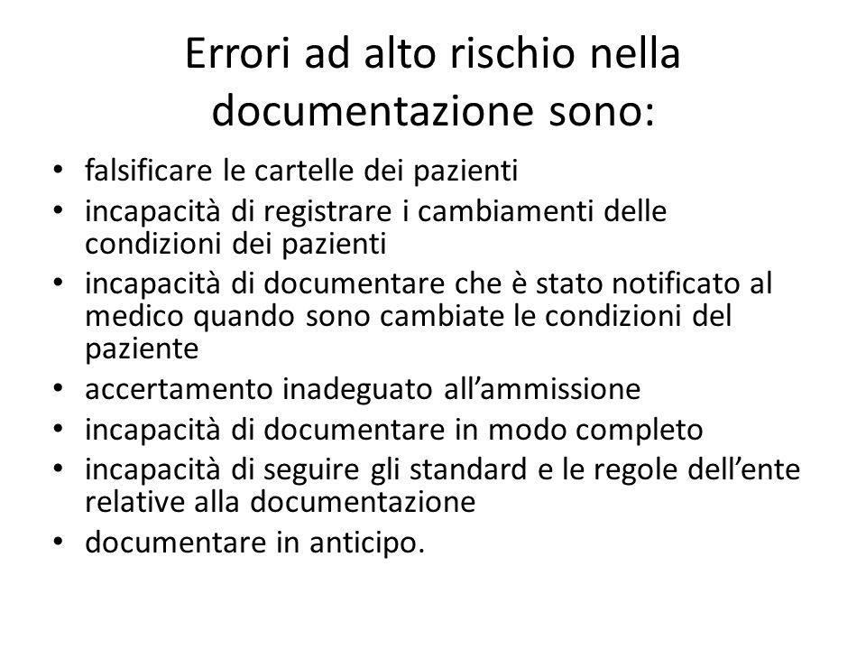 Errori ad alto rischio nella documentazione sono: falsificare le cartelle dei pazienti incapacità di registrare i cambiamenti delle condizioni dei paz