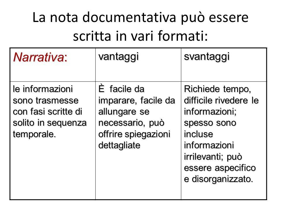 La nota documentativa può essere scritta in vari formati: Narrativa: vantaggisvantaggi le informazioni sono trasmesse con fasi scritte di solito in se