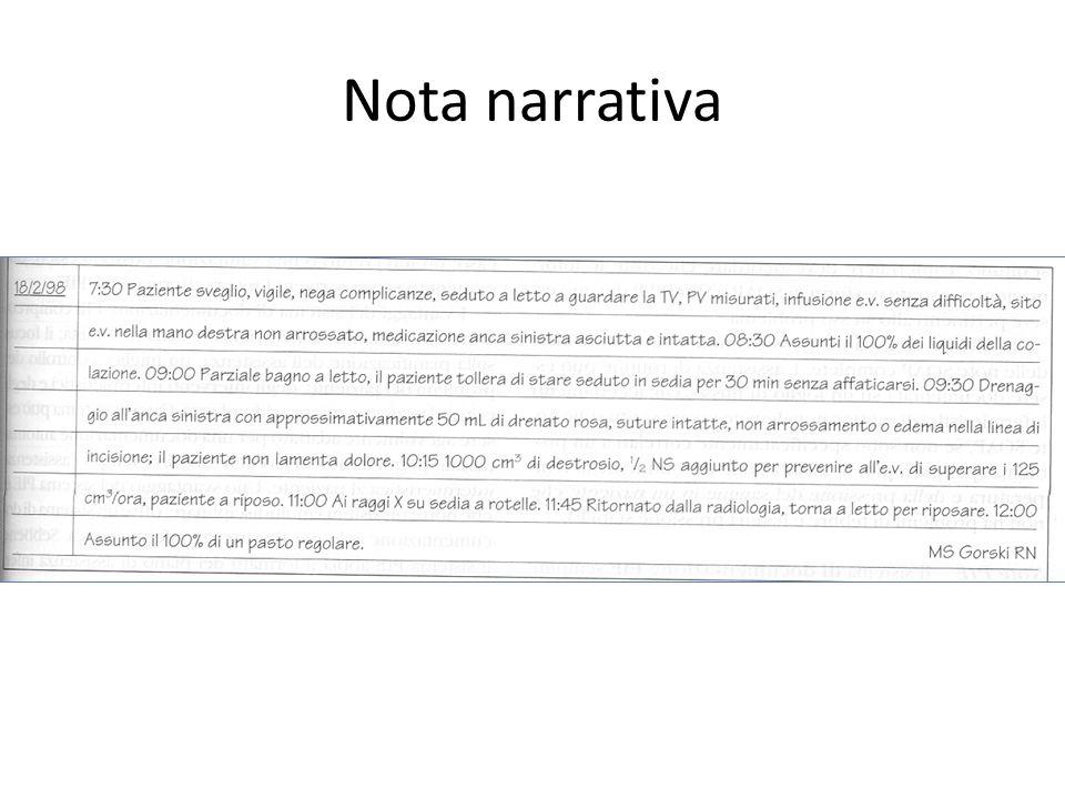 Nota narrativa