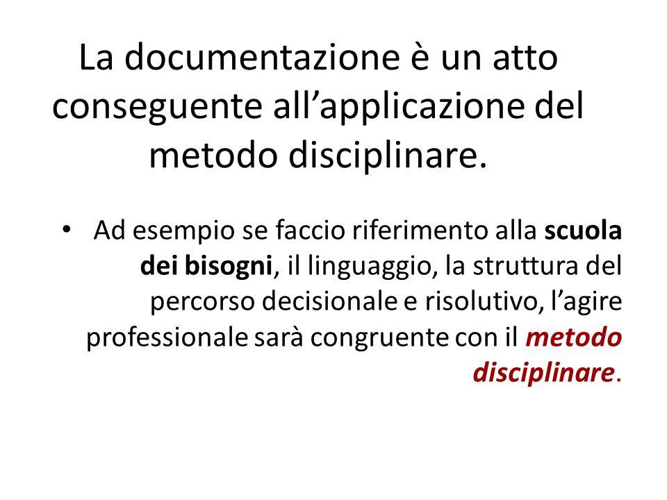 La documentazione è un atto conseguente all'applicazione del metodo disciplinare. Ad esempio se faccio riferimento alla scuola dei bisogni, il linguag