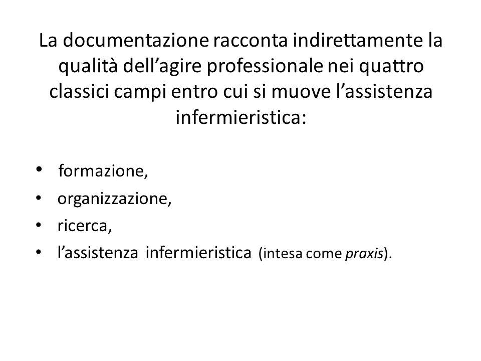 La necessità di documentazione per la formazione infermieristica (1) è evidente e quasi banale.