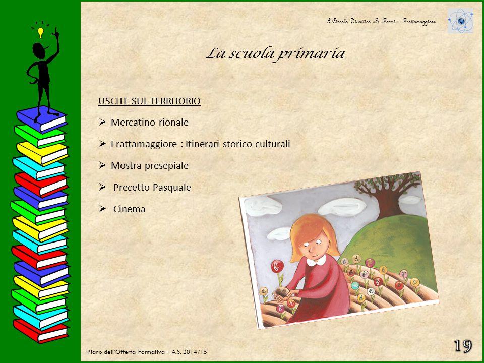 La scuola primaria LA SCUOLA PRIMARIA: USCITE DIDATTICHE I Circolo Didattico «E. Fermi» - Frattamaggiore Piano dell'Offerta Formativa – A.S. 2014/15CH