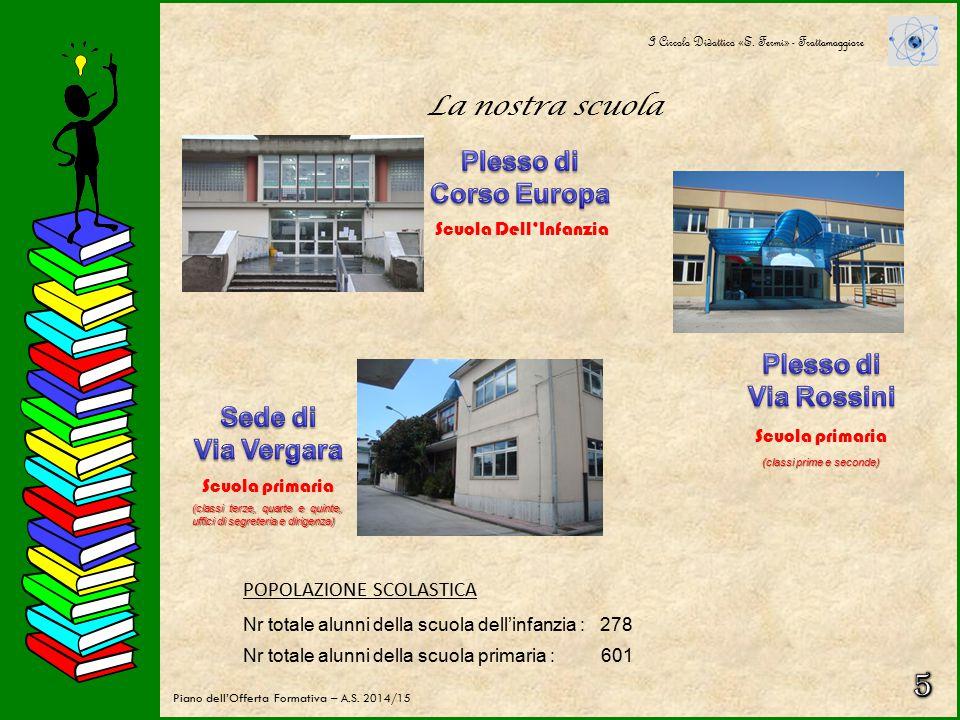 La nostra scuola I Circolo Didattico «E.