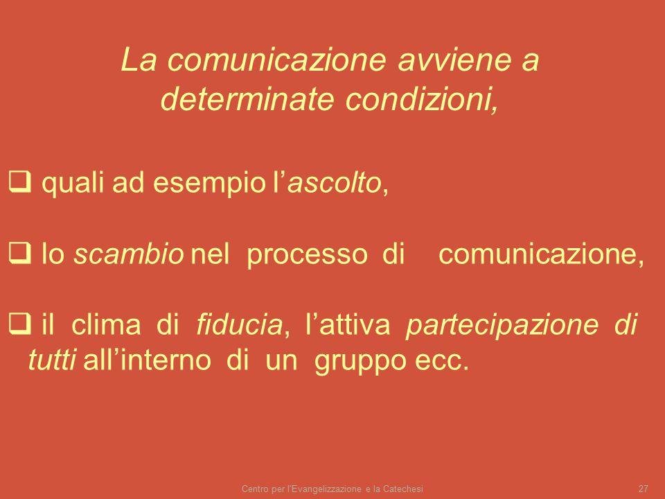 Centro per l Evangelizzazione e la Catechesi27  quali ad esempio l'ascolto,  lo scambio nel processo di comunicazione,  il clima di fiducia, l'attiva partecipazione di tutti all'interno di un gruppo ecc.