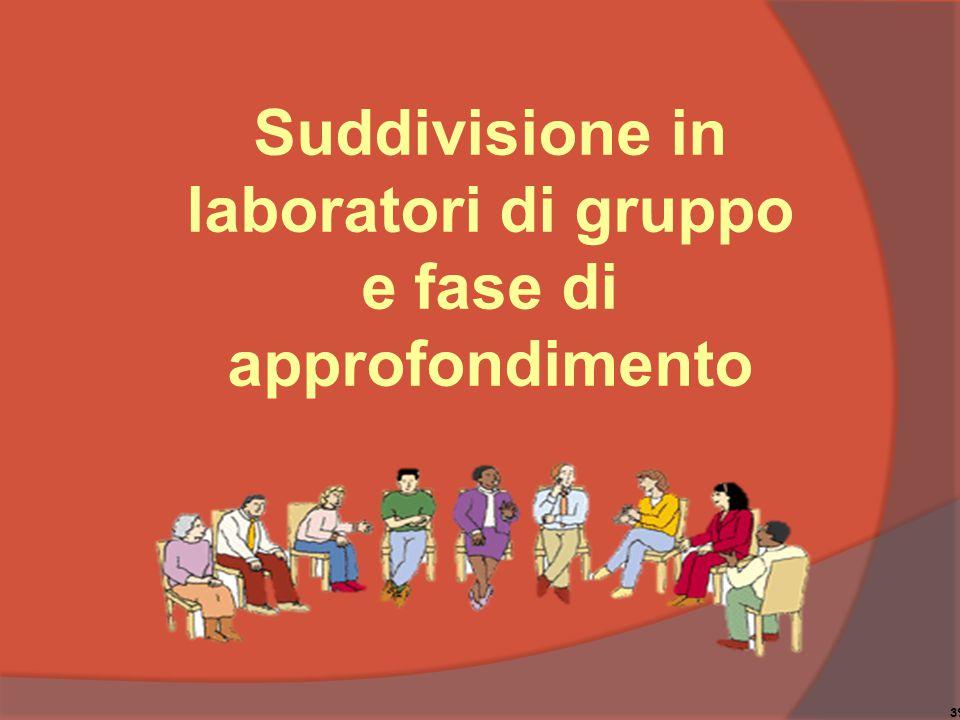 39 Suddivisione in laboratori di gruppo e fase di approfondimento
