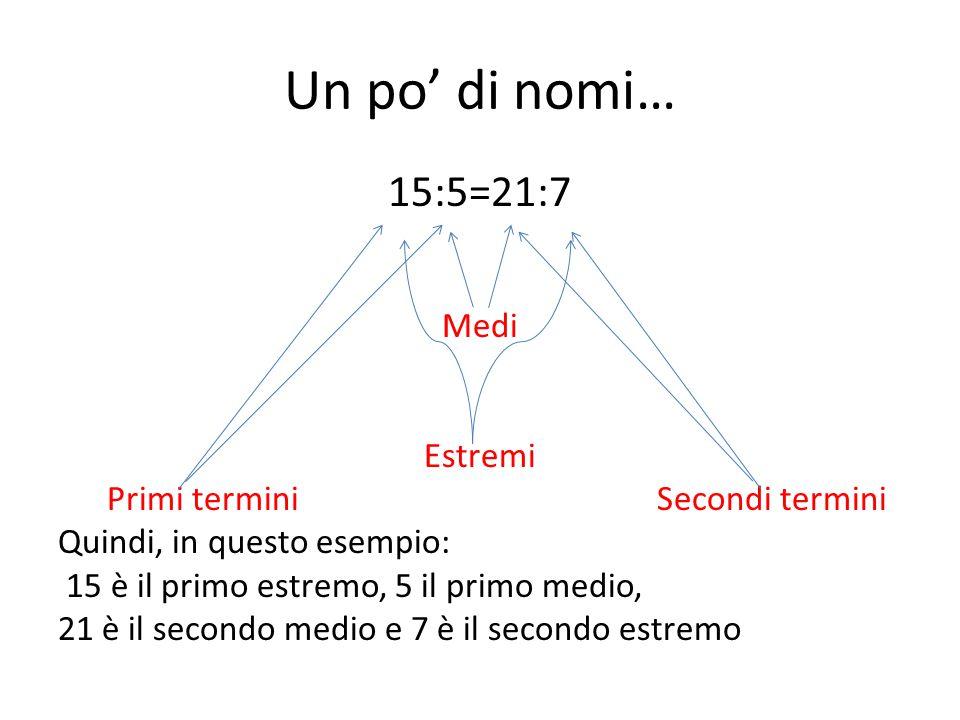 Un po' di nomi… 15:5=21:7 Medi Estremi Primi termini Secondi termini Quindi, in questo esempio: 15 è il primo estremo, 5 il primo medio, 21 è il secon