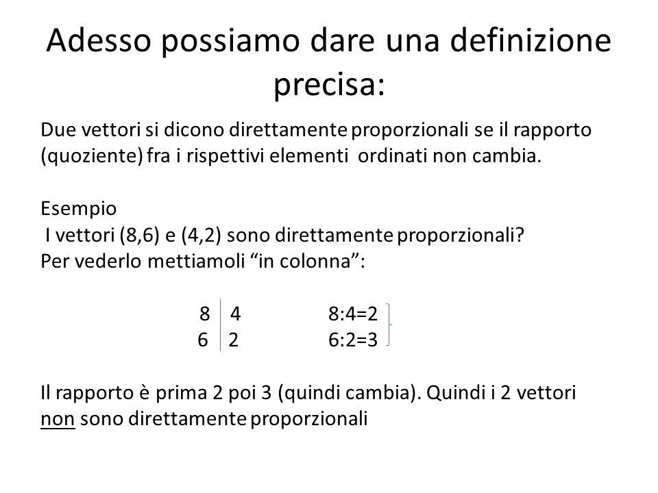 Riprendiamo l'esempio dei vettori (15,21) e (5,7) Come si è visto sono direttamente proporzionali perché: 15:5=21:7 Che si legge quindici diviso cinque uguale ventuno diviso sette … ma se leggiamo il simbolo : con sta e il simbolo = con come , l'espressione si legge 15 sta a 5 come 21 sta a 7
