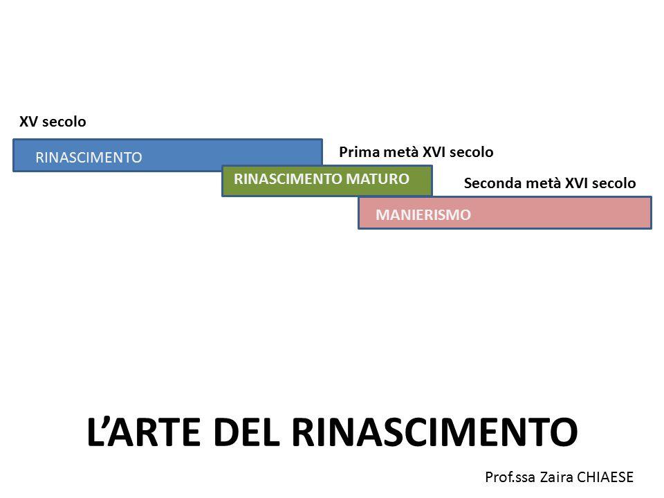 Prof.ssa Zaira CHIAESE L'ARTE DEL RINASCIMENTO XV secolo RINASCIMENTO Prima metà XVI secolo RINASCIMENTO MATURO MANIERISMO Seconda metà XVI secolo