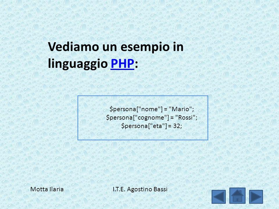 Vediamo un esempio in linguaggio PHP:PHP $persona[ nome ] = Mario ; $persona[ cognome ] = Rossi ; $persona[ eta ] = 32; Motta Ilaria I.T.E.