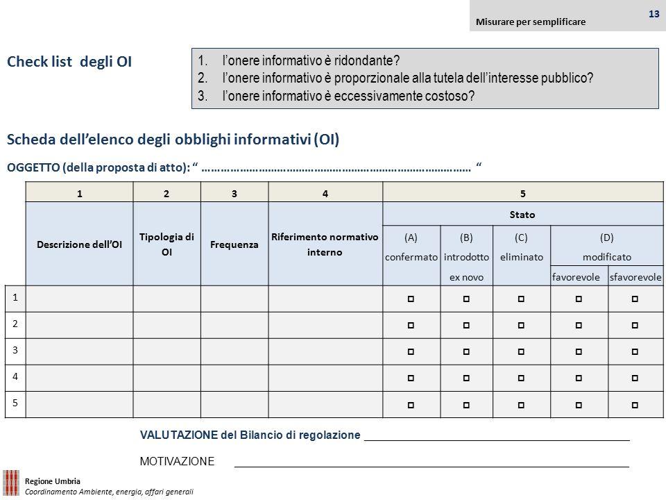 12345 Descrizione dell'OI Tipologia di OI Frequenza Riferimento normativo interno Stato (A) confermato (B) introdotto ex novo (C) eliminato (D) modifi