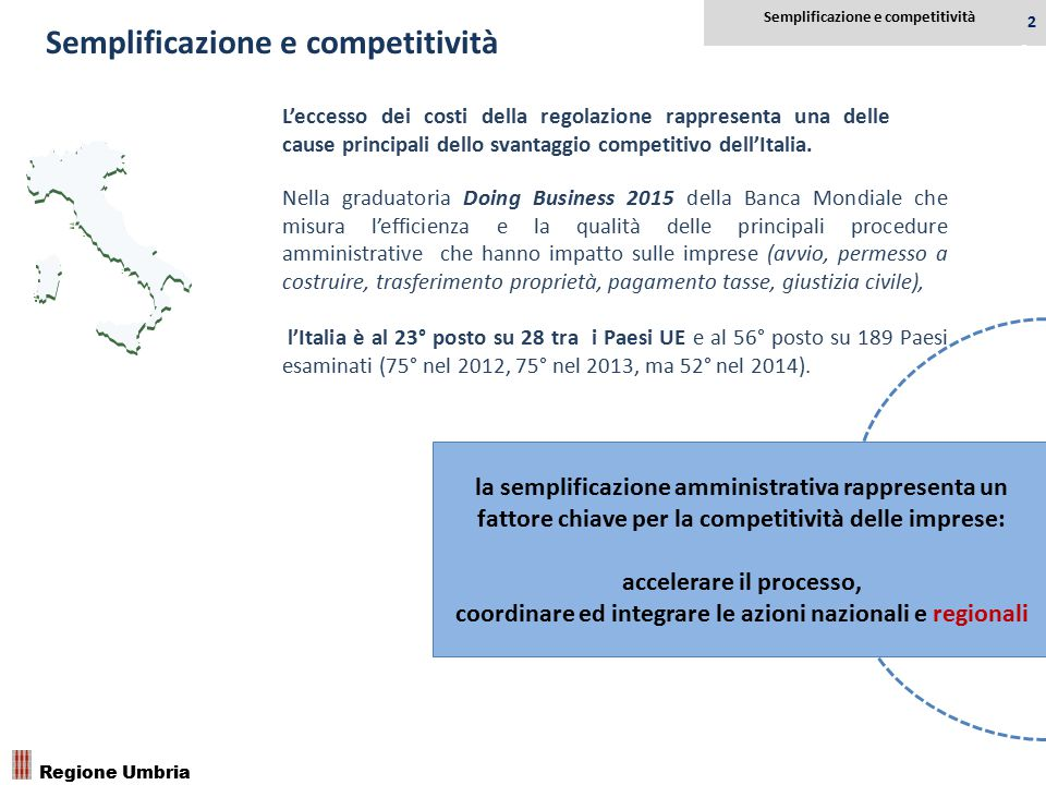 la semplificazione amministrativa rappresenta un fattore chiave per la competitività delle imprese: accelerare il processo, coordinare ed integrare le