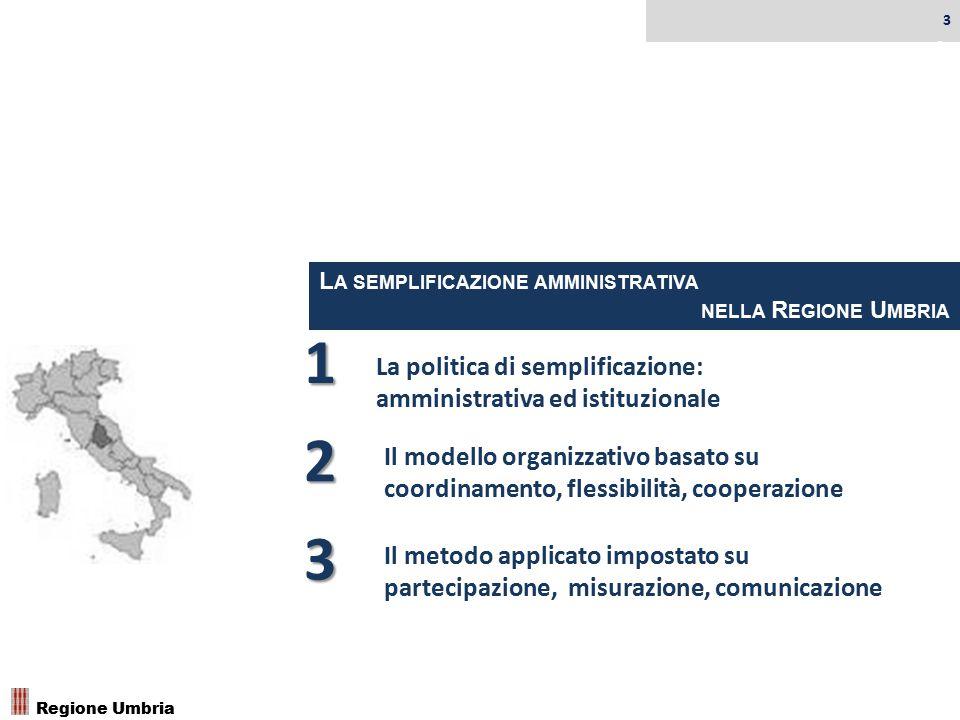 33 3 L A SEMPLIFICAZIONE AMMINISTRATIVA NELLA R EGIONE U MBRIA 1 La politica di semplificazione: amministrativa ed istituzionale 2 Il modello organizz