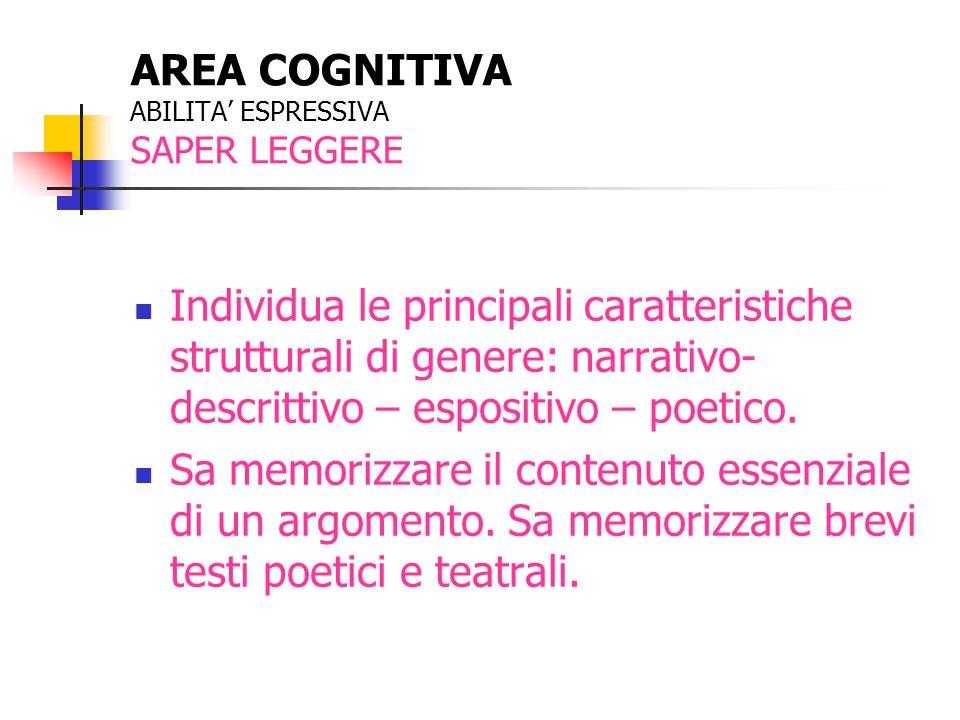 AREA COGNITIVA ABILITA' ESPRESSIVA SAPER LEGGERE Individua le principali caratteristiche strutturali di genere: narrativo- descrittivo – espositivo –