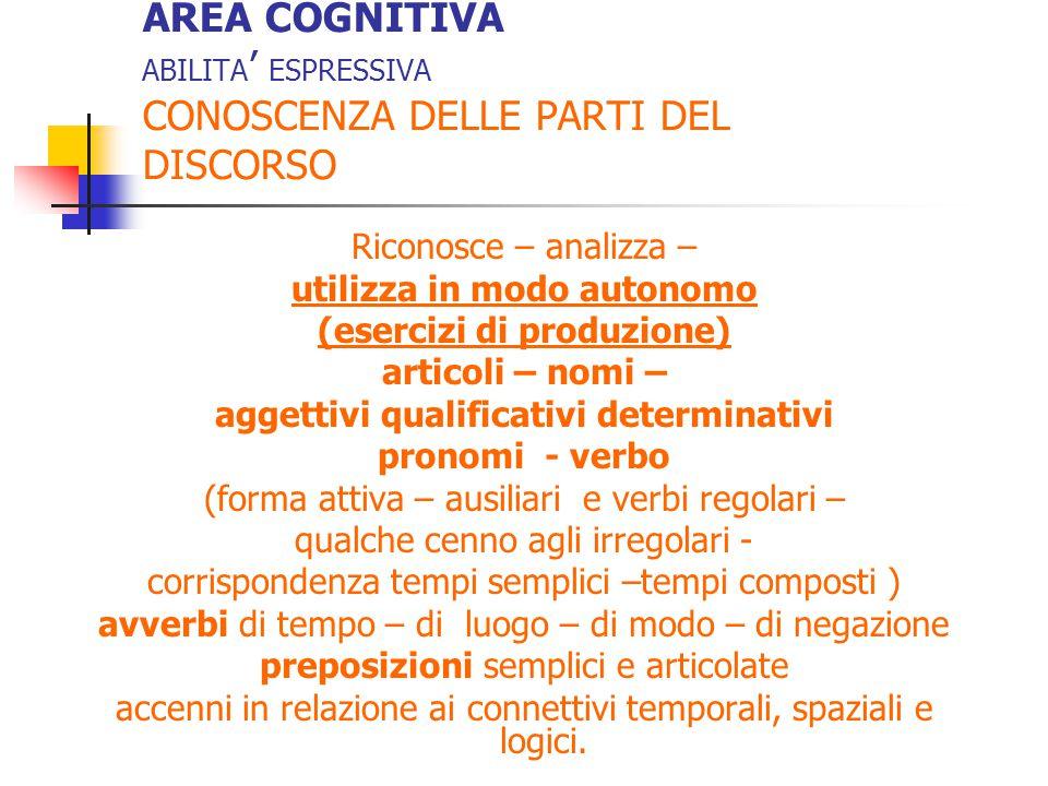 AREA COGNITIVA ABILITA ' ESPRESSIVA CONOSCENZA DELLE PARTI DEL DISCORSO Riconosce – analizza – utilizza in modo autonomo (esercizi di produzione) arti
