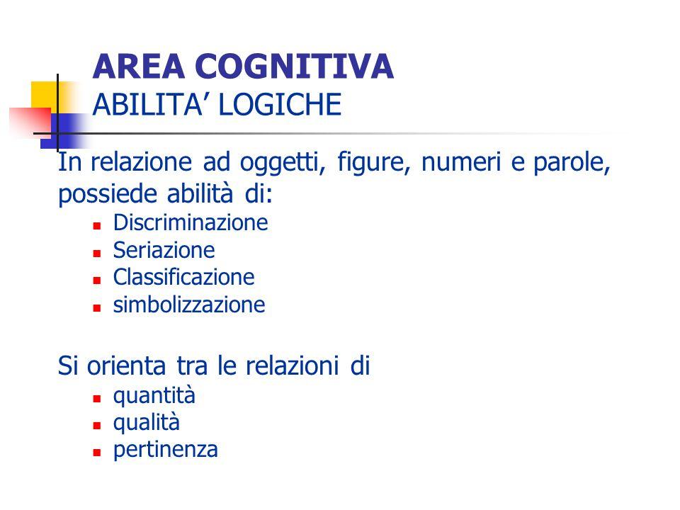 AREA COGNITIVA ABILITA' LOGICHE In relazione ad oggetti, figure, numeri e parole, possiede abilità di: Discriminazione Seriazione Classificazione simb