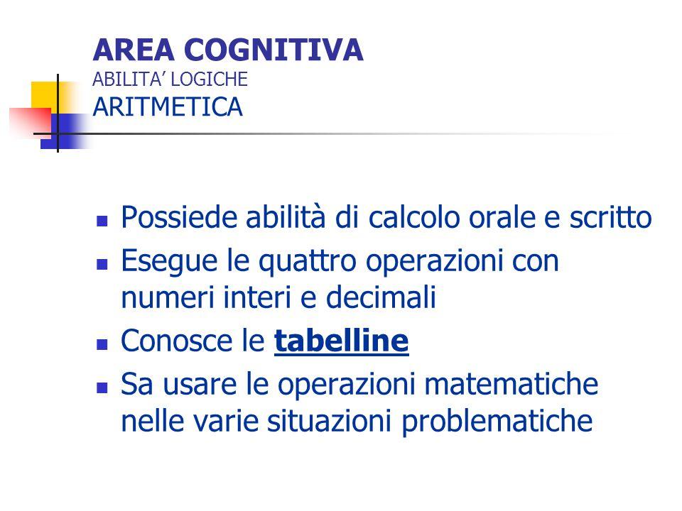 AREA COGNITIVA ABILITA' LOGICHE ARITMETICA Possiede abilità di calcolo orale e scritto Esegue le quattro operazioni con numeri interi e decimali Conos