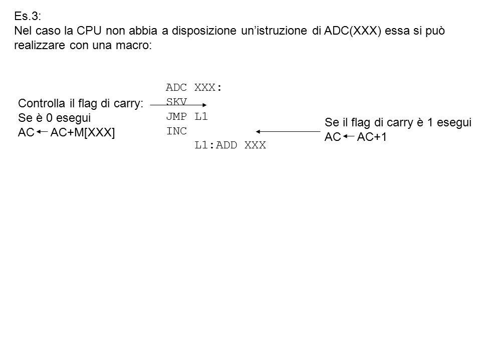 Es.3: Nel caso la CPU non abbia a disposizione un'istruzione di ADC(XXX) essa si può realizzare con una macro: ADC XXX: SKV JMP L1 INC L1:ADD XXX Cont