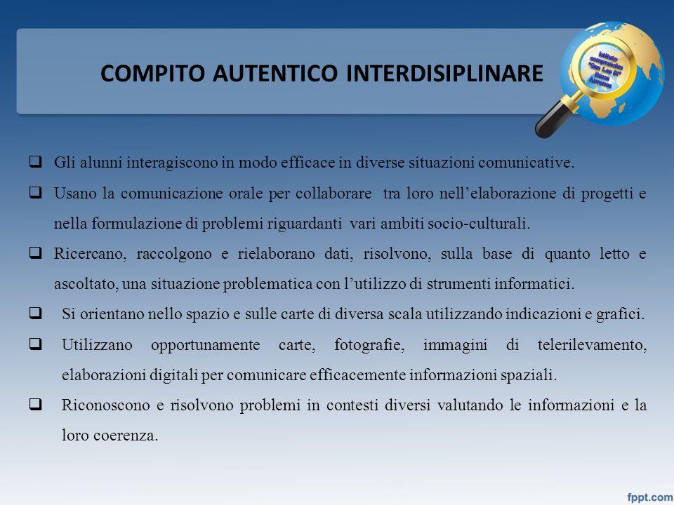 COMPITO AUTENTICO INTERDISIPLINARE  Gli alunni interagiscono in modo efficace in diverse situazioni comunicative.  Usano la comunicazione orale per